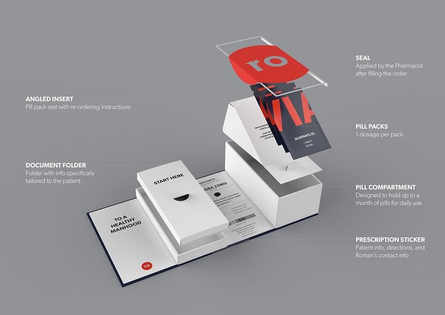 GetRoman ED Pill Packaging